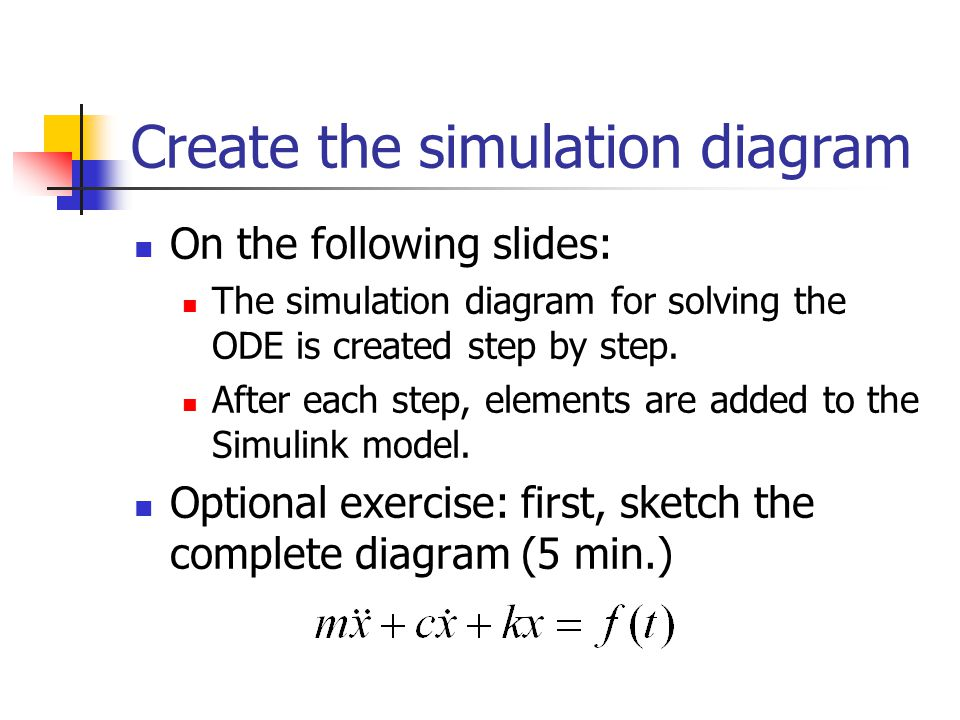 Create the simulation diagram On the following slides: The simulation diagram for solving the ODE is created step by step.