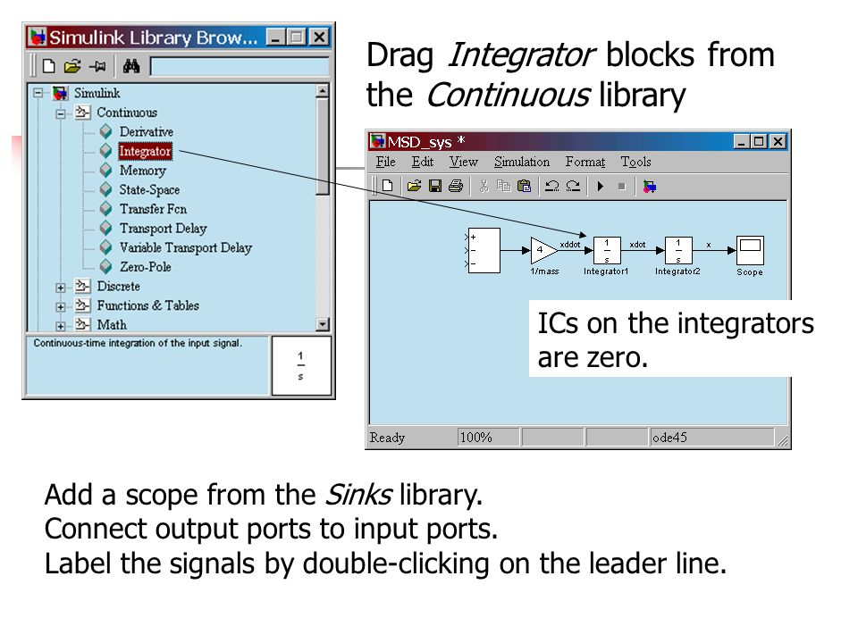 Drag Integrator blocks from the Continuous library Add a scope from the Sinks library.