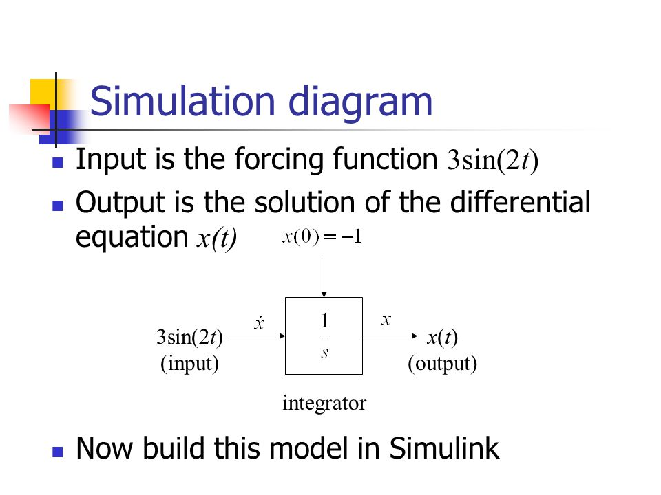 Simulation diagram Input is the forcing function 3sin(2t) Output is the solution of the differential equation x(t) Now build this model in Simulink 3sin(2t) (input) x(t) (output) integrator