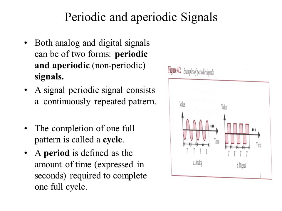 Periodic and aperiodic Signals Both analog and digital signals can be of two forms: periodic and aperiodic (non-periodic) signals.