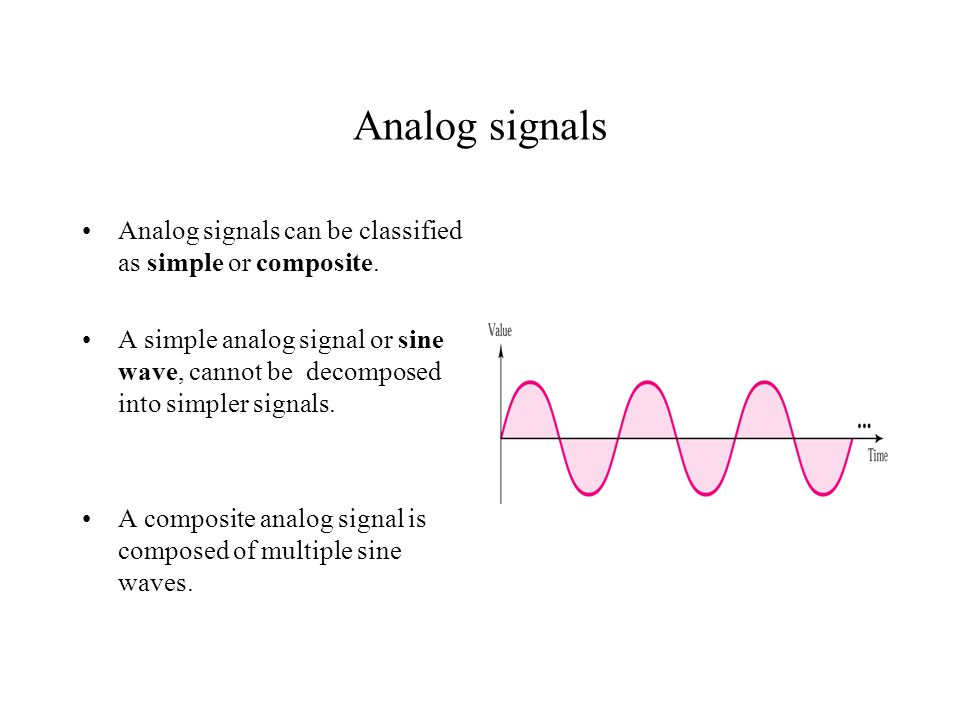 Analog signals Analog signals can be classified as simple or composite.