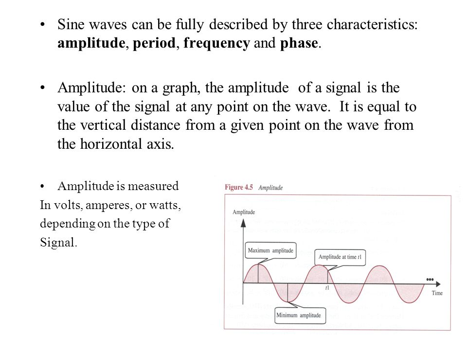 Sine waves can be fully described by three characteristics: amplitude, period, frequency and phase.