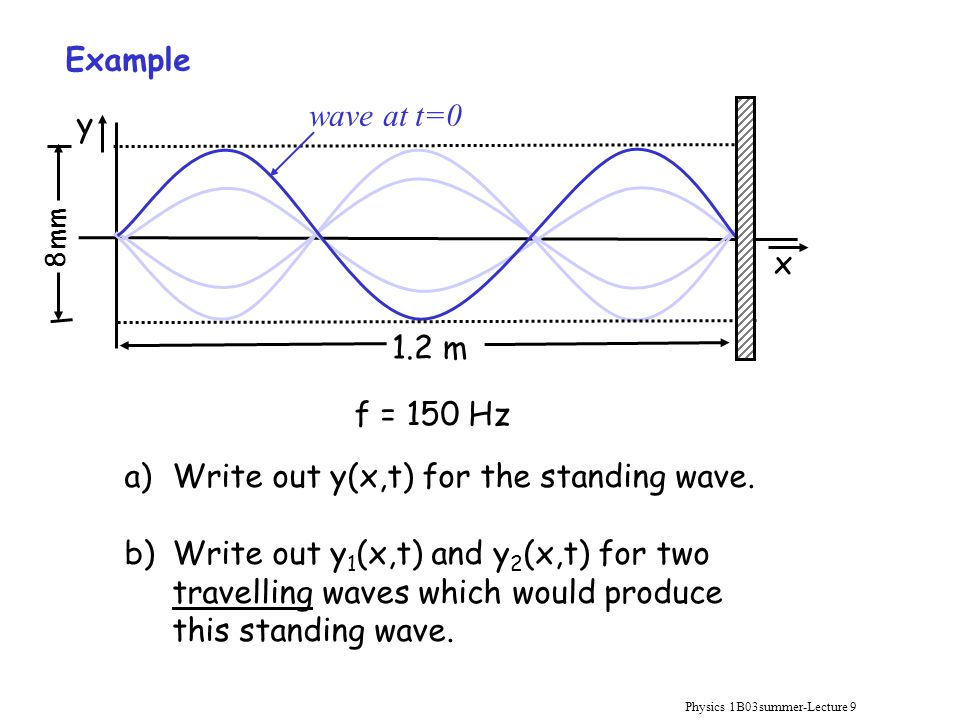 Physics 1B03summer-Lecture 9 Example 8mm y 1.2 m f = 150 Hz x a)Write out y(x,t) for the standing wave. b)Write out y 1 (x,t) and y 2 (x,t) for two tr