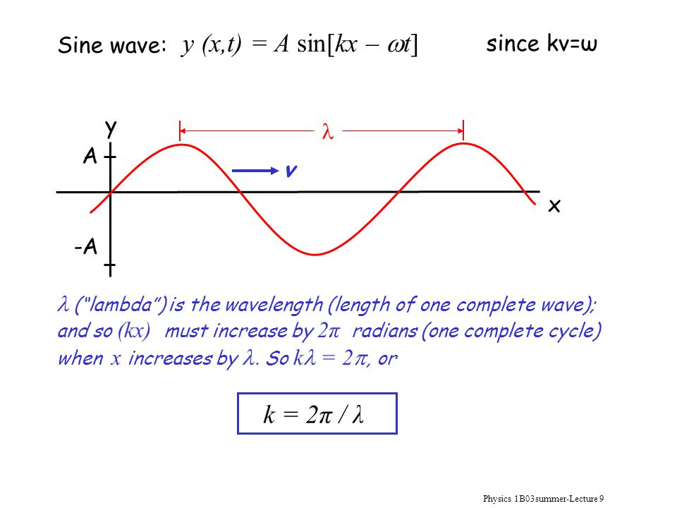 """Physics 1B03summer-Lecture 9 Sine wave: A -A y x v  (""""lambda"""")  is the wavelength (length of one complete wave); and so (kx) must increase by 2π rad"""