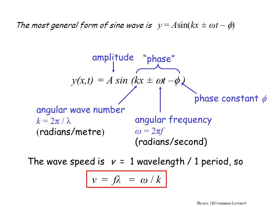 Physics 1B03summer-Lecture 9 y(x,t) = A sin (kx ±  t –  ) angular wave number k = 2π / λ ( radians/metre ) angular frequency ω = 2πf (radians/secon