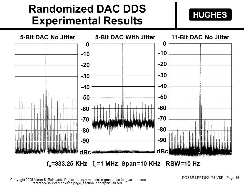 HUGHES DDSSP1.PPT 5/24/93 VSR - Page 16 Copyright 2005 Victor S.