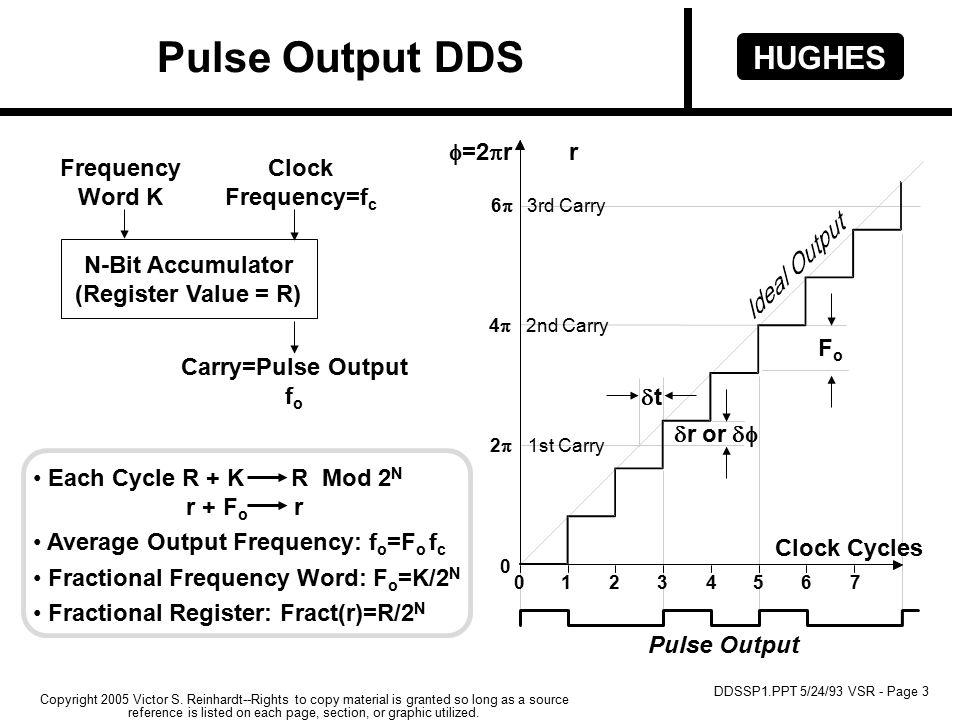 HUGHES DDSSP1.PPT 5/24/93 VSR - Page 3 Copyright 2005 Victor S.