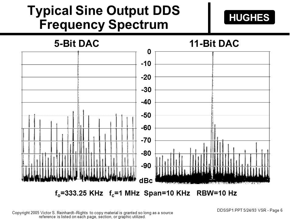 HUGHES DDSSP1.PPT 5/24/93 VSR - Page 6 Copyright 2005 Victor S.