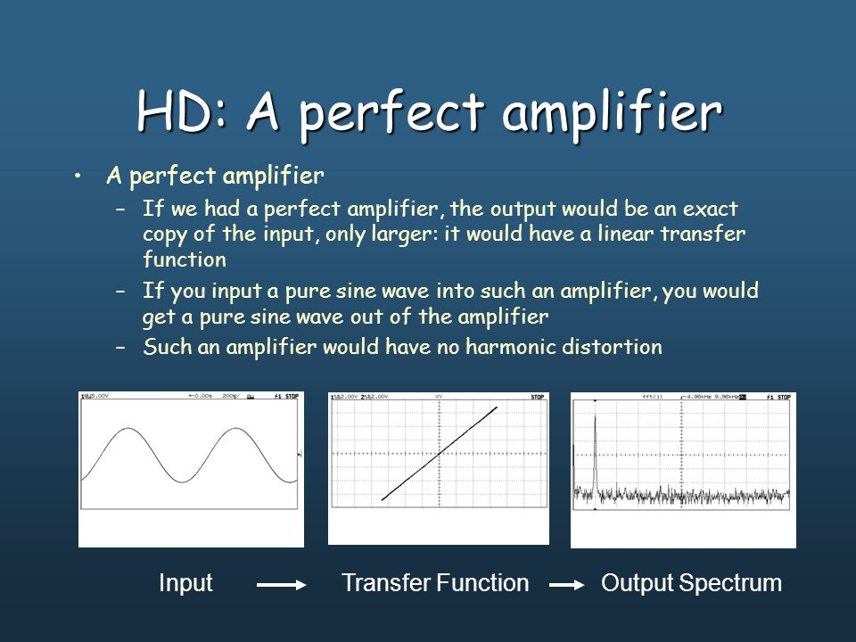 HD: A perfect amplifier A perfect amplifier –If we had a perfect amplifier, the output would be an exact copy of the input, only larger: it would have a linear transfer function –If you input a pure sine wave into such an amplifier, you would get a pure sine wave out of the amplifier –Such an amplifier would have no harmonic distortion InputTransfer FunctionOutput Spectrum