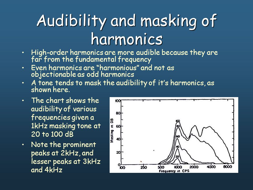 Audibility and masking of harmonics High-order harmonics are more audible because they are far from the fundamental frequency Even harmonics are harmonious and not as objectionable as odd harmonics A tone tends to mask the audibility of it's harmonics, as shown here.