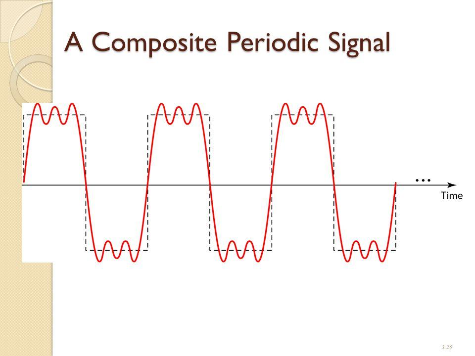 A Composite Periodic Signal 3.26
