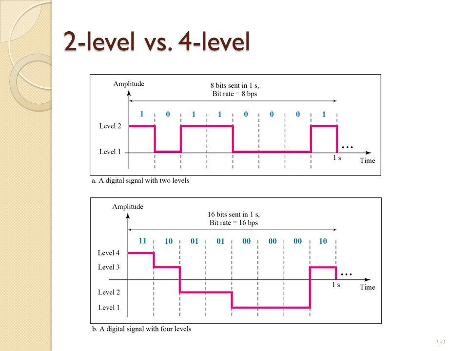 2-level vs. 4-level 3.42