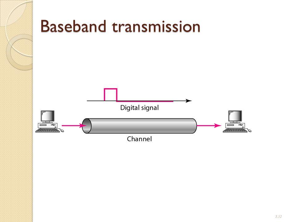 Baseband transmission 3.52