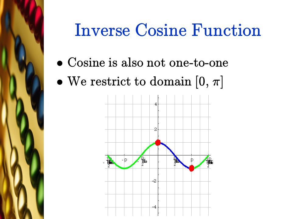 Inverse Cosine Function Cosine is also not one-to-one We restrict to domain [0, ¼]