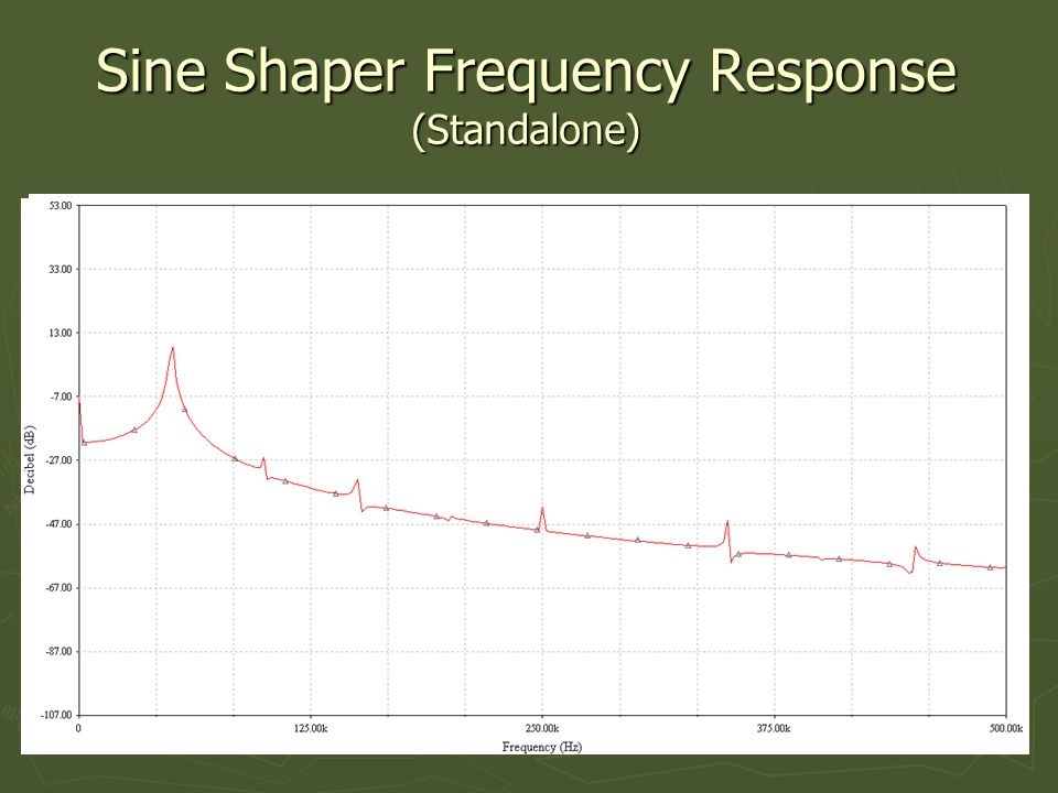 Sine Shaper Frequency Response (Standalone)