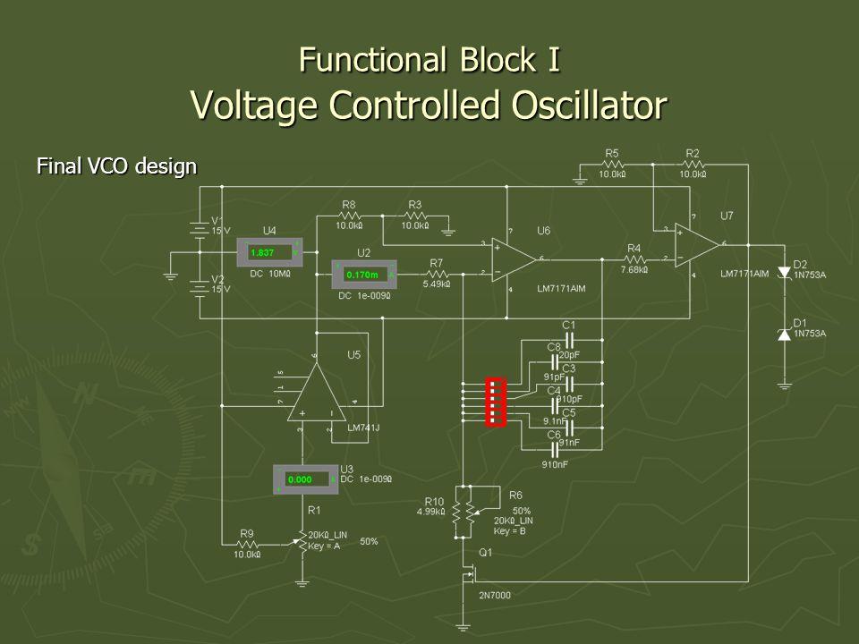 Functional Block I Voltage Controlled Oscillator Final VCO design