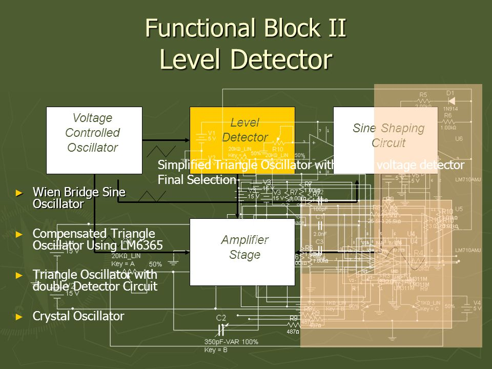 Voltage Controlled Oscillator Level Detector Sine Shaping Circuit Amplifier Stage Functional Block II Level Detector ► Wien Bridge Sine Oscillator ► ► Compensated Triangle Oscillator Using LM6365 ► ► Triangle Oscillator with double Detector Circuit ► ► Crystal Oscillator Simplified Triangle Oscillator with single voltage detector Final Selection