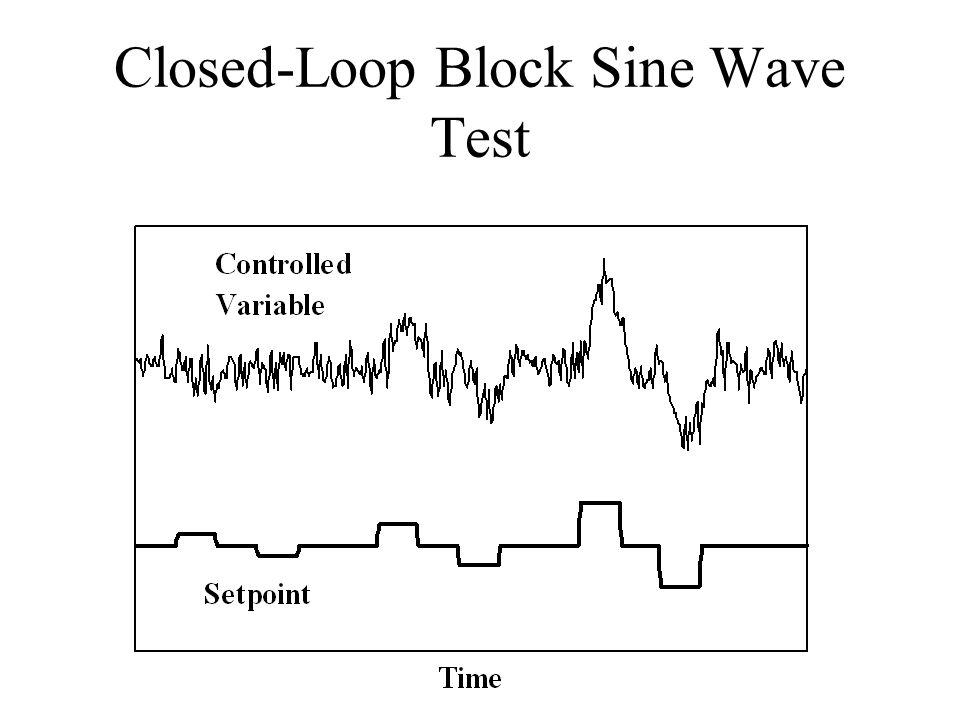 Closed-Loop Block Sine Wave Test