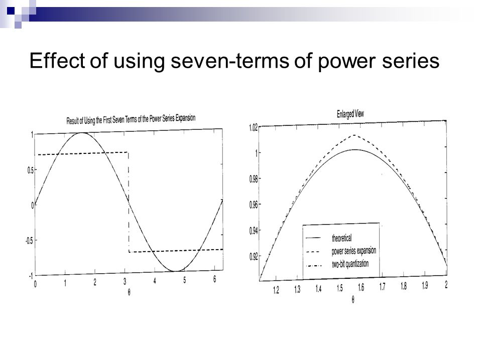 Effect of using seven-terms of power series