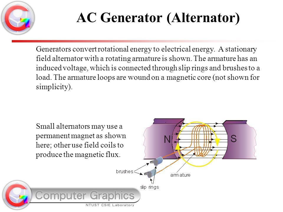 Generators convert rotational energy to electrical energy. A stationary field alternator with a rotating armature is shown. The armature has an induce