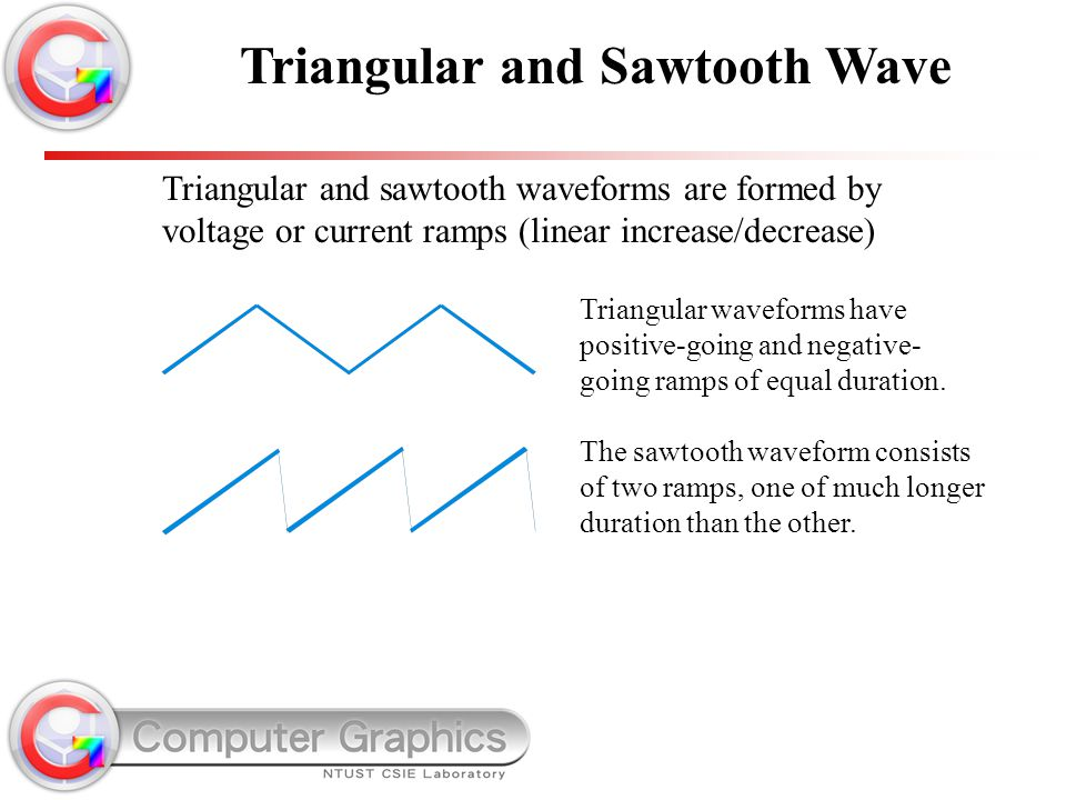 Triangular and sawtooth waveforms are formed by voltage or current ramps (linear increase/decrease) Triangular waveforms have positive-going and negat