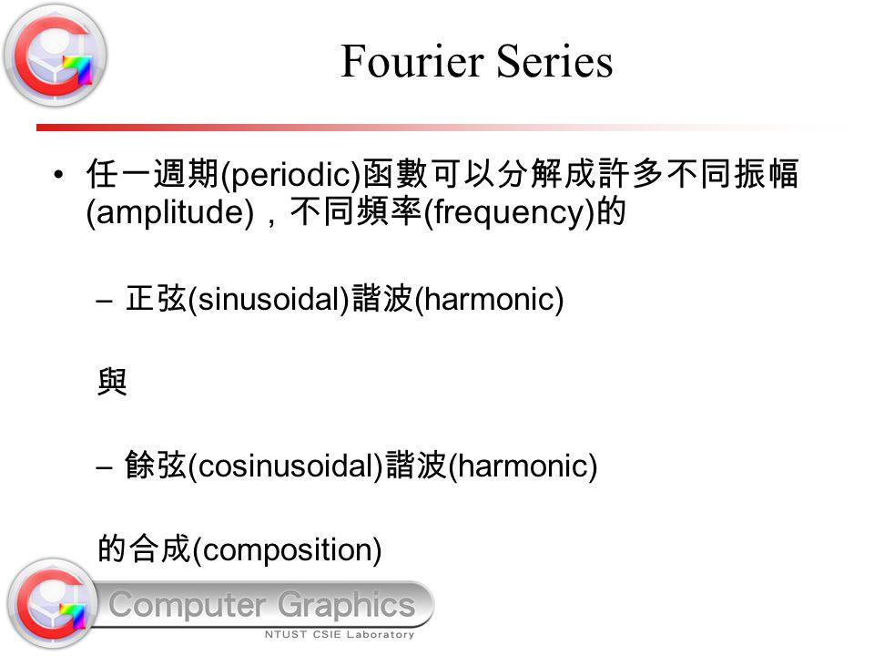 Fourier Series 任一週期 (periodic) 函數可以分解成許多不同振幅 (amplitude) ,不同頻率 (frequency) 的 – 正弦 (sinusoidal) 諧波 (harmonic) 與 – 餘弦 (cosinusoidal) 諧波 (harmonic) 的合成 (
