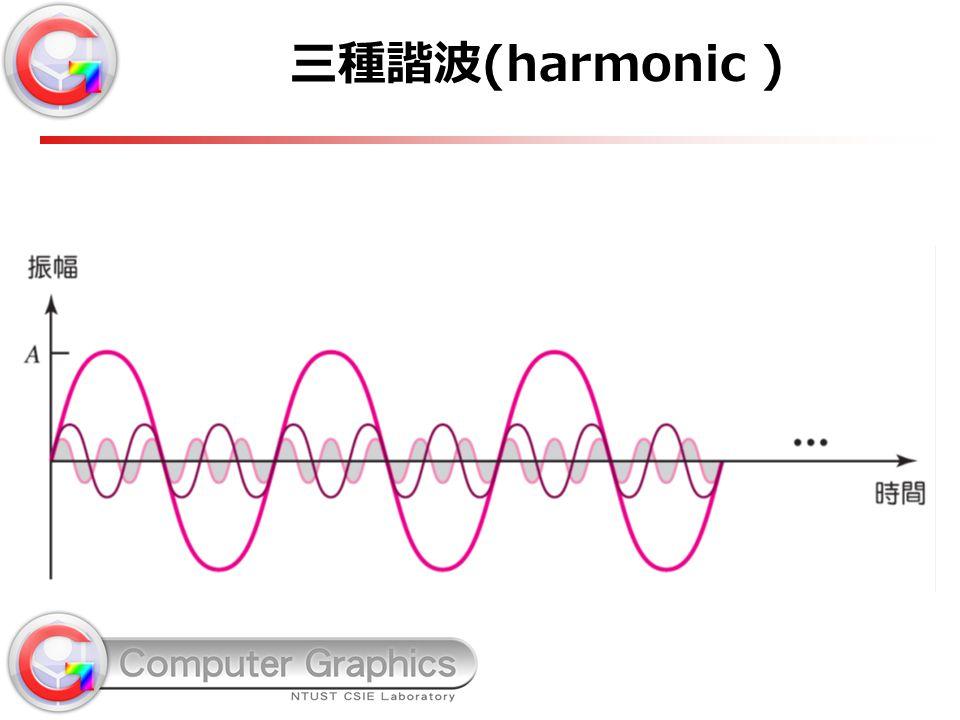 三種諧波 (harmonic )