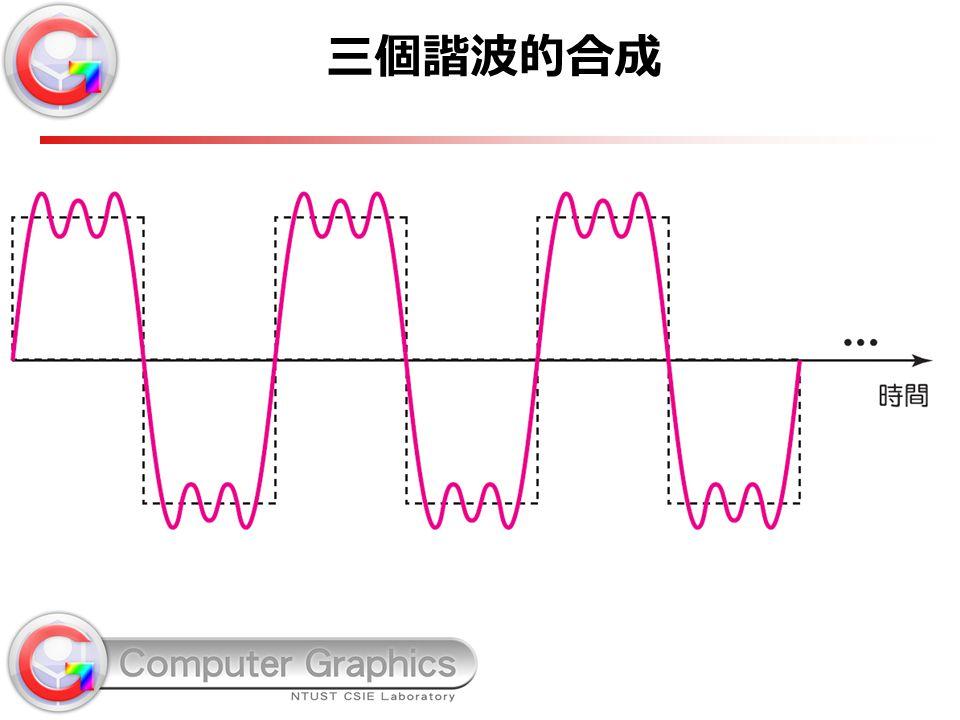 三個諧波的合成