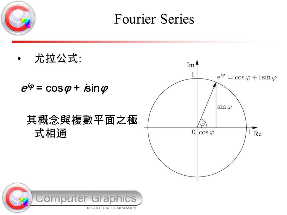 Fourier Series 尤拉公式 : e iφ = cosφ + isinφ 其概念與複數平面之極 式相通