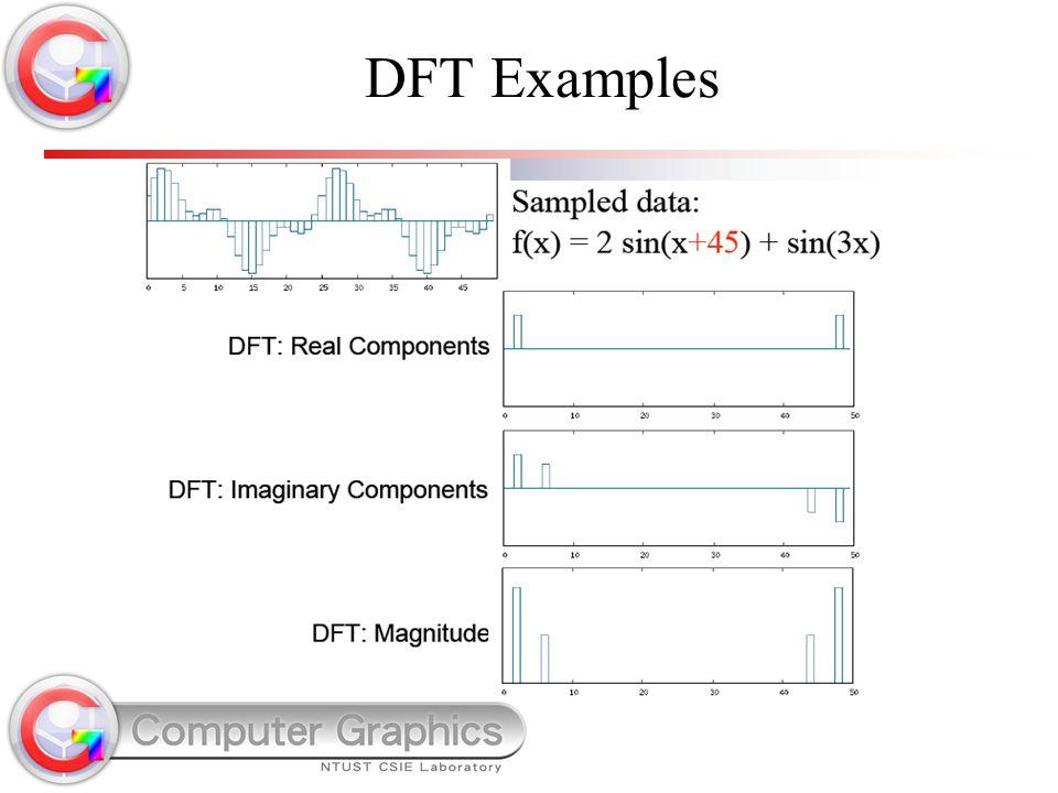 DFT Examples
