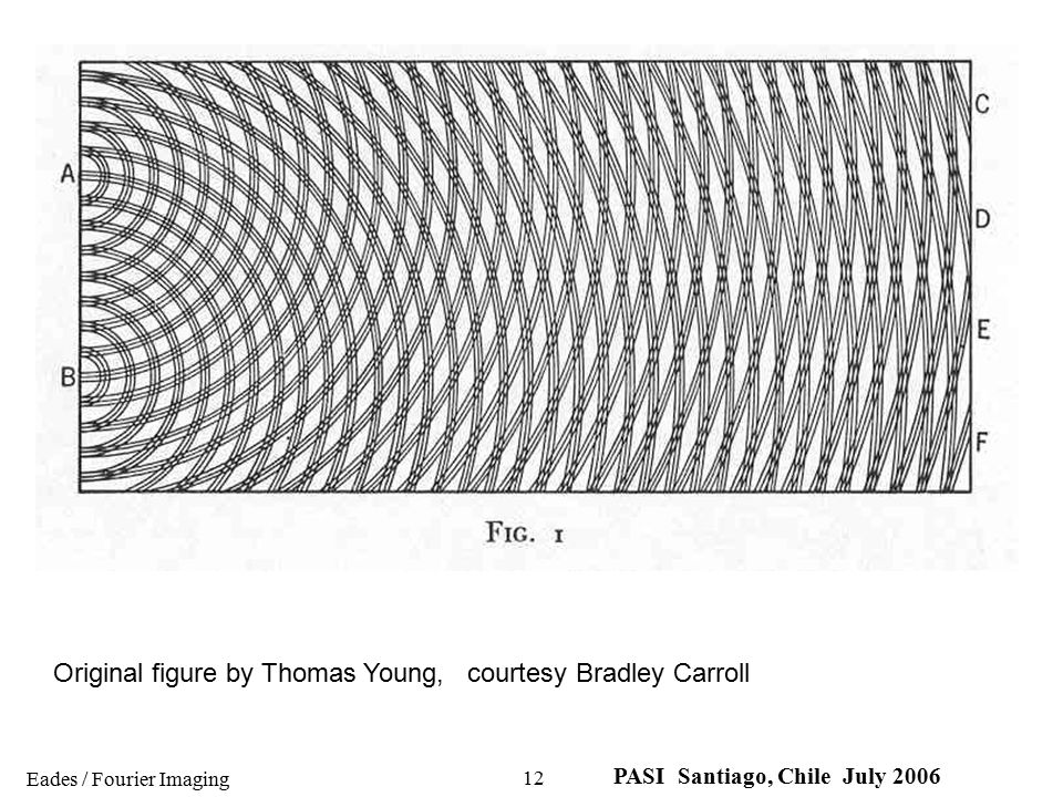 Eades / Fourier Imaging PASI Santiago, Chile July 2006 12 Original figure by Thomas Young, courtesy Bradley Carroll