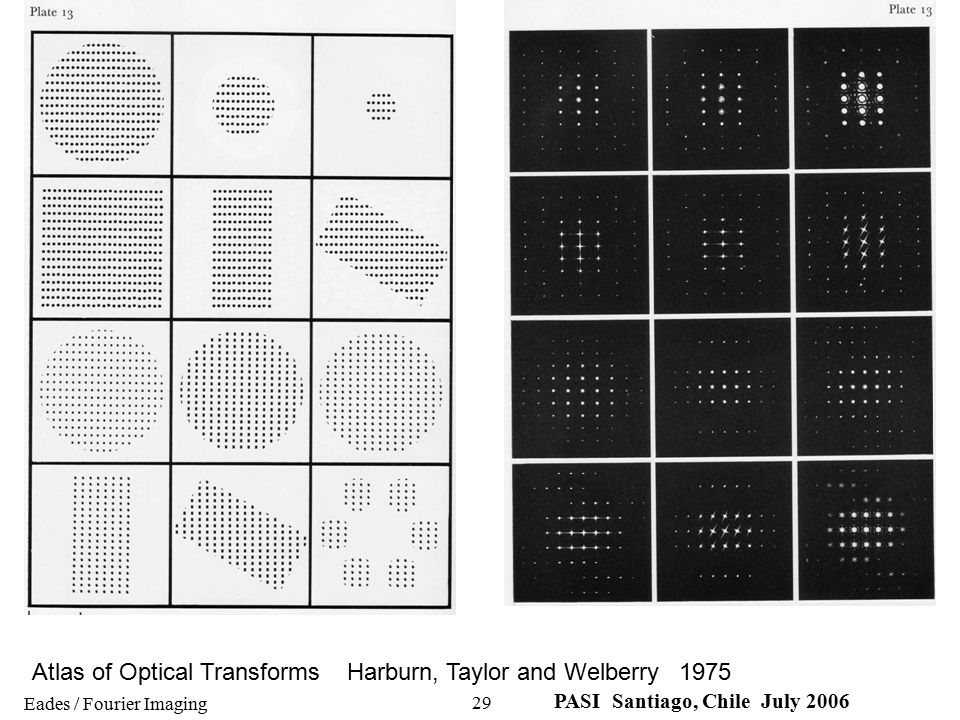 Eades / Fourier Imaging PASI Santiago, Chile July 2006 29 Atlas of Optical Transforms Harburn, Taylor and Welberry 1975