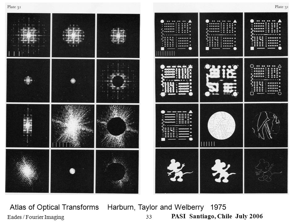 Eades / Fourier Imaging PASI Santiago, Chile July 2006 33 Atlas of Optical Transforms Harburn, Taylor and Welberry 1975