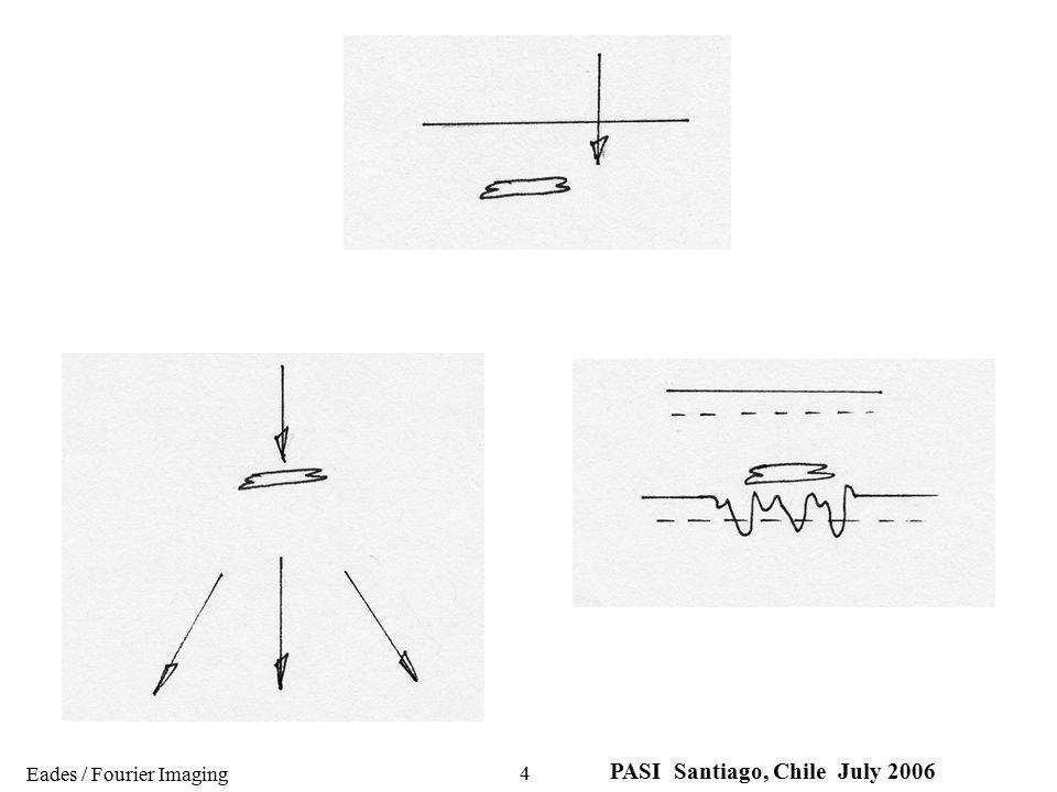 Eades / Fourier Imaging PASI Santiago, Chile July 2006 25 Convolution theorem