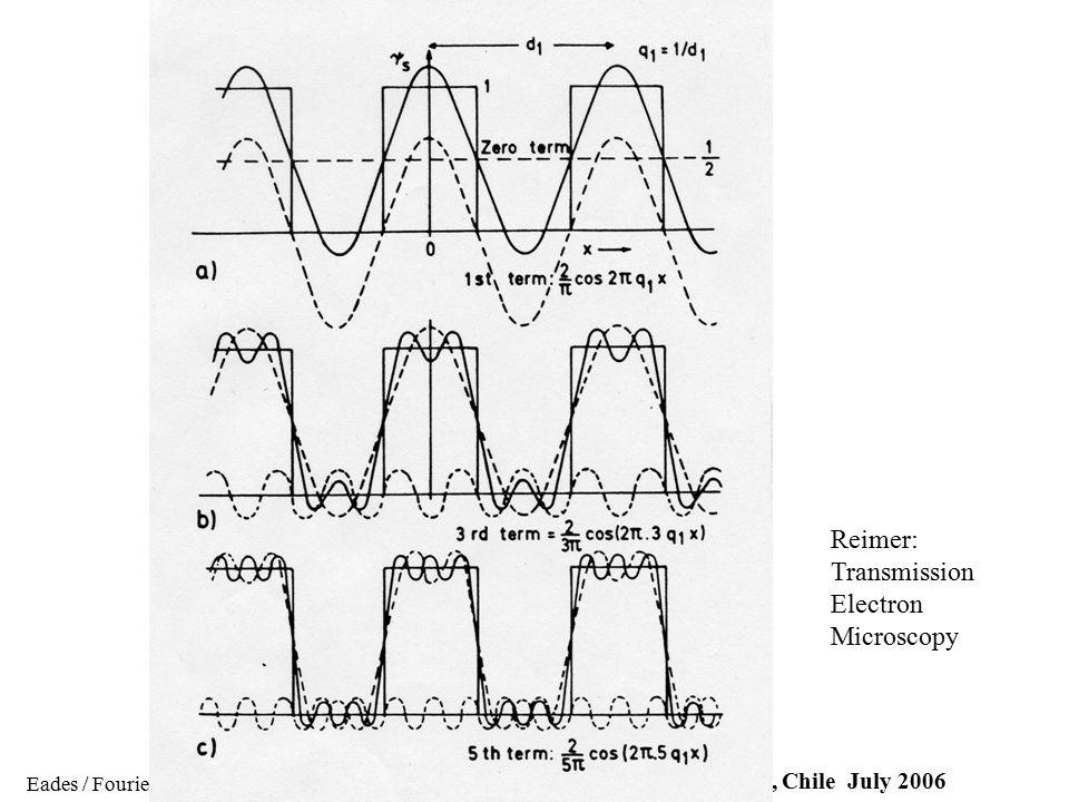Eades / Fourier Imaging PASI Santiago, Chile July 2006 19