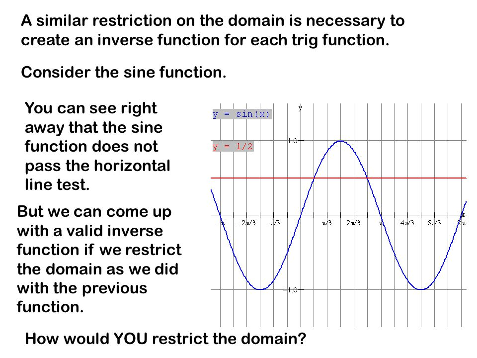 A similar restriction on the domain is necessary to create an inverse function for each trig function.