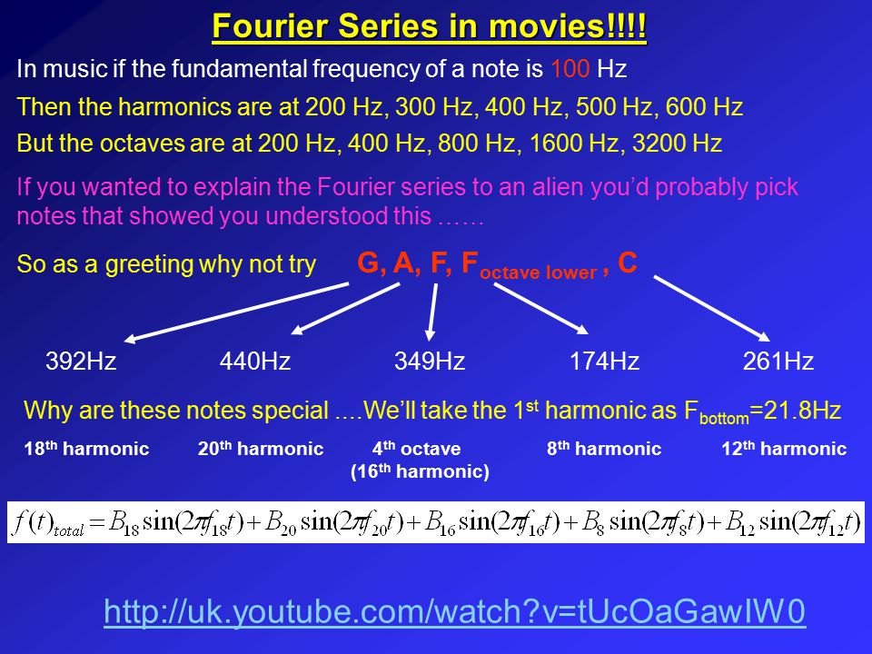 Fourier Series in movies!!!.