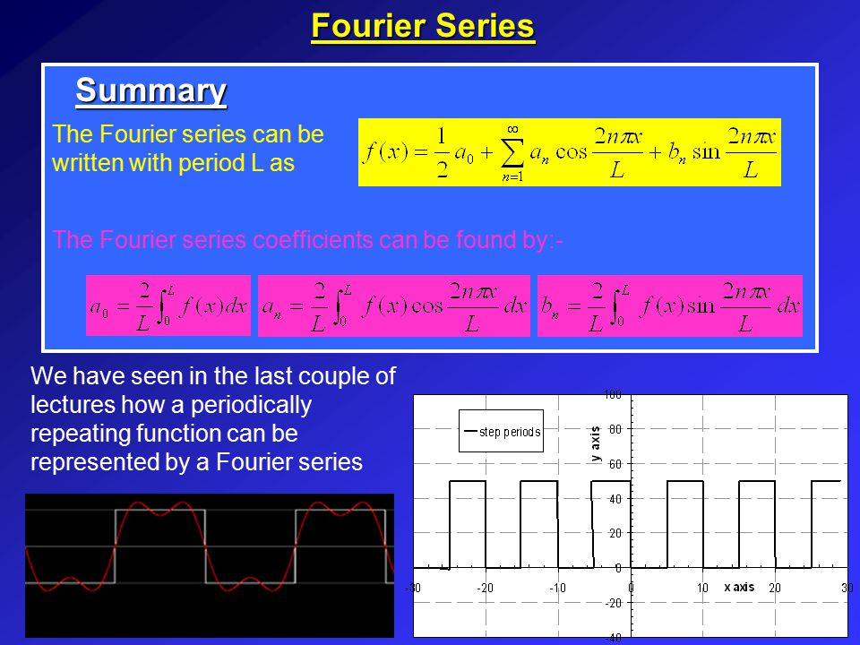 Summary The Fourier series can be written with period L as The Fourier series coefficients can be found by:- Fourier Series We have seen in the last couple of lectures how a periodically repeating function can be represented by a Fourier series