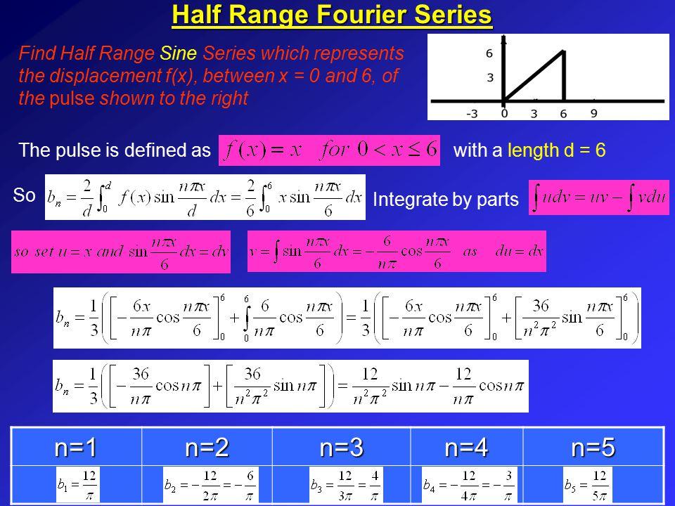 Half Range Fourier Series n=1n=2n=3n=4n=5 Half range sine series where Can we check this on Fourier_checker.xls at Phils Problems website??.