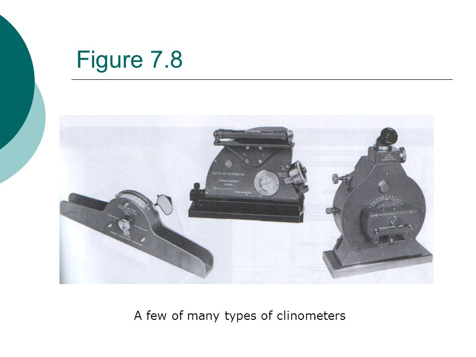 Figure 7.8 A few of many types of clinometers