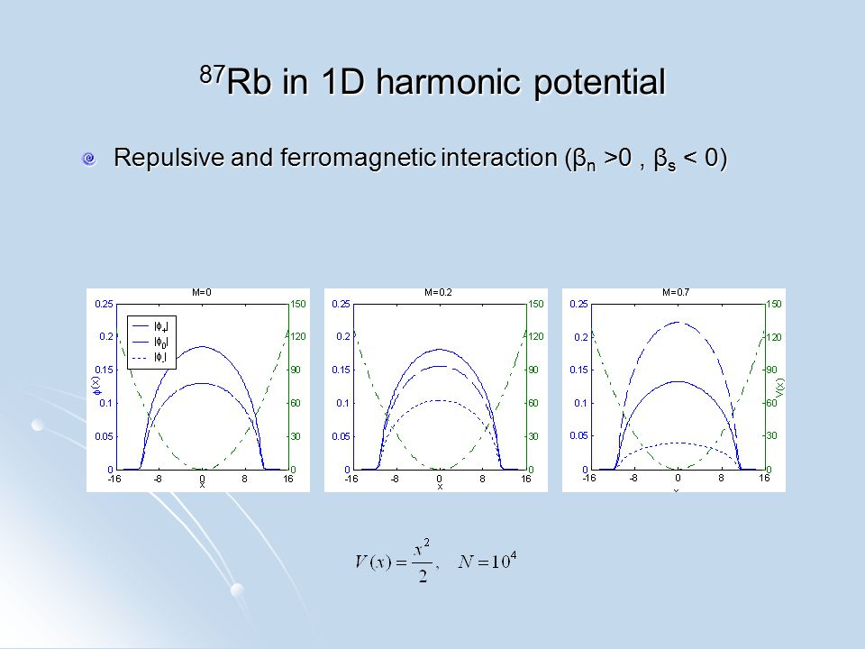 87 Rb in 1D harmonic potential Repulsive and ferromagnetic interaction (β n >0, β s 0, β s < 0)