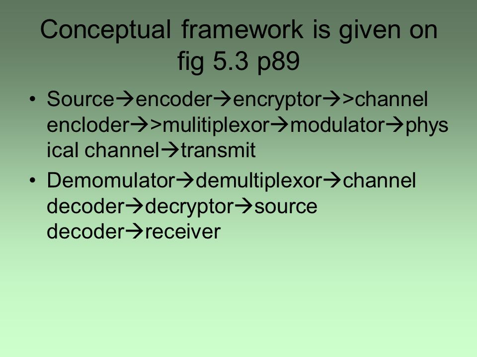 Conceptual framework is given on fig 5.3 p89 Source  encoder  encryptor  >channel encloder  >mulitiplexor  modulator  phys ical channel  transmit Demomulator  demultiplexor  channel decoder  decryptor  source decoder  receiver
