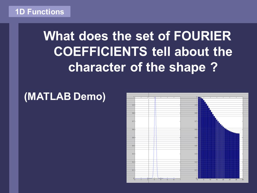 What does the set of FOURIER COEFFICIENTS tell about the character of the shape .