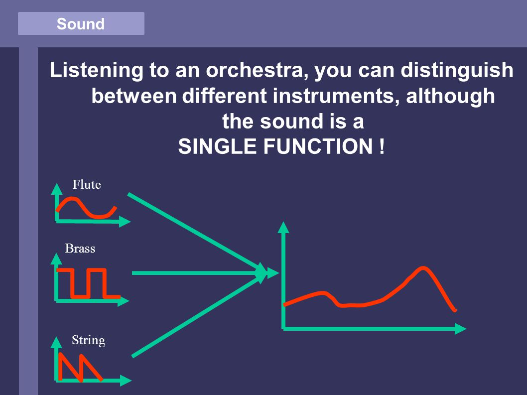 Sound Listening to an orchestra, you can distinguish between different instruments, although the sound is a SINGLE FUNCTION ! Flute String Brass
