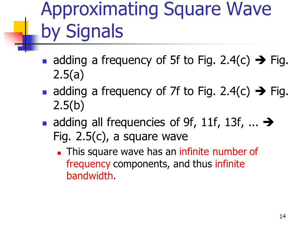 14 Approximating Square Wave by Signals adding a frequency of 5f to Fig. 2.4(c)  Fig. 2.5(a) adding a frequency of 7f to Fig. 2.4(c)  Fig. 2.5(b) ad