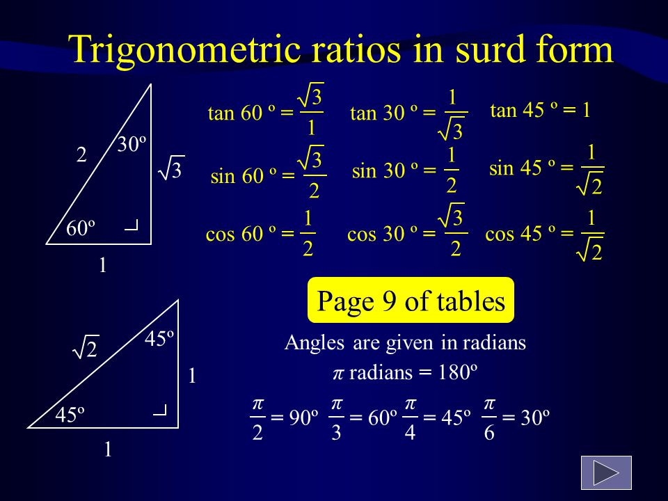 Trigonometric ratios in surd form 1 1 1 2 30º 45º 60º Angles are given in radians π radians = 180º π3π3 = 60º π2π2 = 90º π4π4 = 45º π6π6 = 30º 3 1 3 2 3 1 tan 60 º = sin 60 º = 1212 cos 60 º = tan 30 º = 1212 sin 30 º = 3 2 cos 30 º = 2 tan 45 º = 1 1 2 sin 45 º = 1 2 cos 45 º = Page 9 of tables