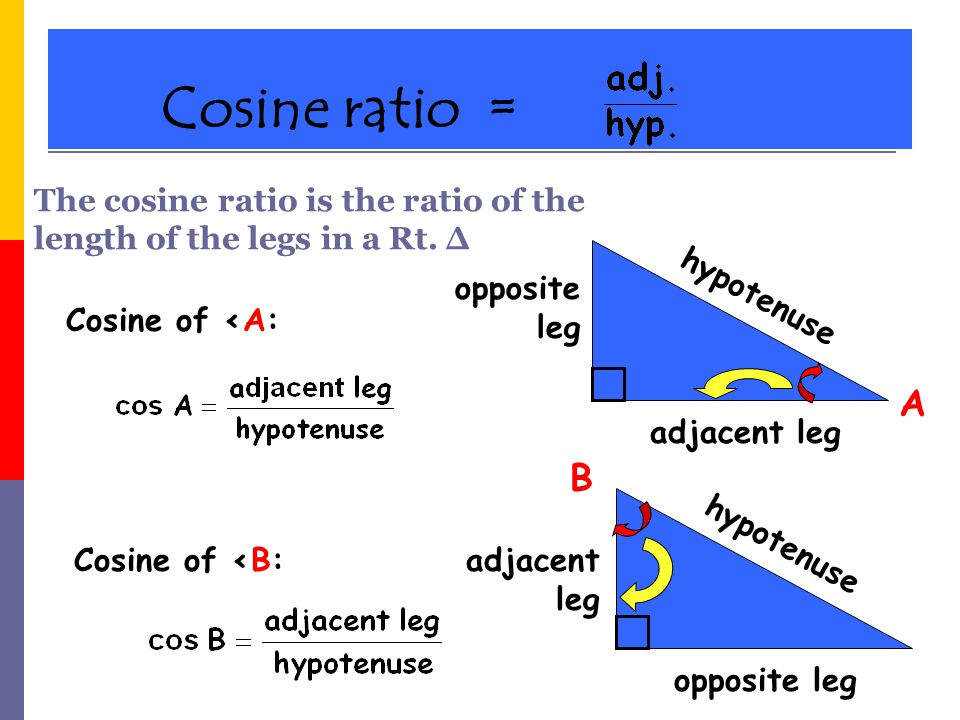 Cosine ratio = opposite leg adjacent leg hypotenuse opposite leg adjacent leg A B Cosine of <A: Cosine of <B: The cosine ratio is the ratio of the length of the legs in a Rt.