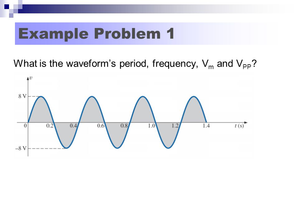 Example Problem 1 What is the waveform's period, frequency, V m and V PP ?