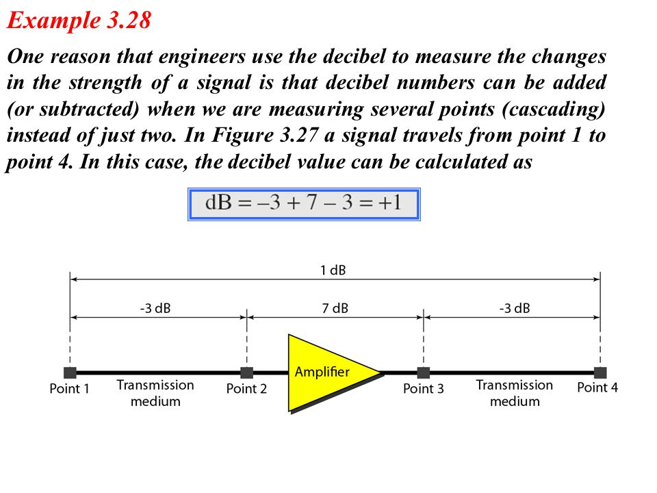 One reason that engineers use the decibel to measure the changes in the strength of a signal is that decibel numbers can be added (or subtracted) when