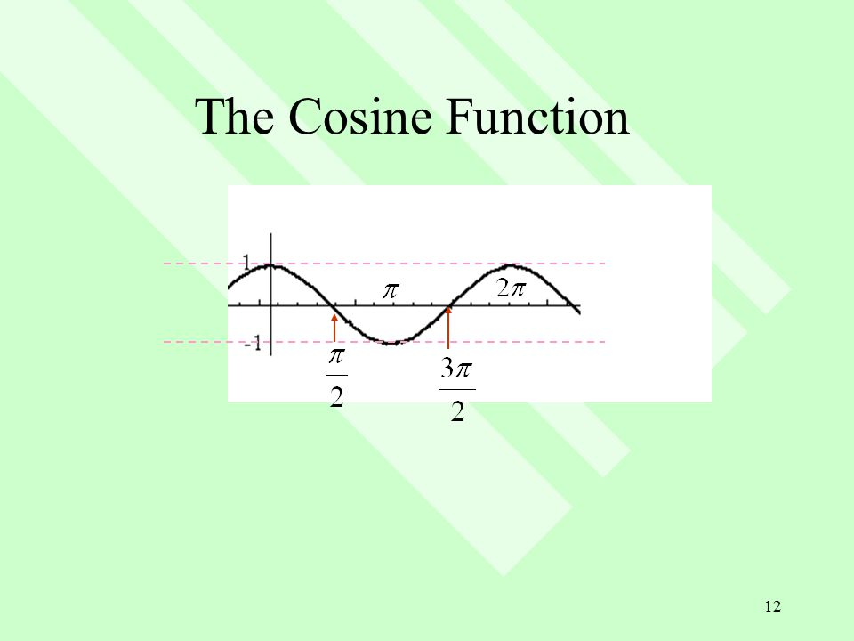 12 The Cosine Function